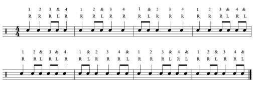 how to count note exercise